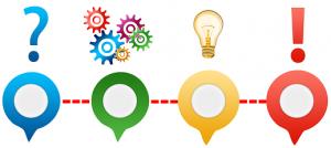 Newsletter translation and design service for global distribution